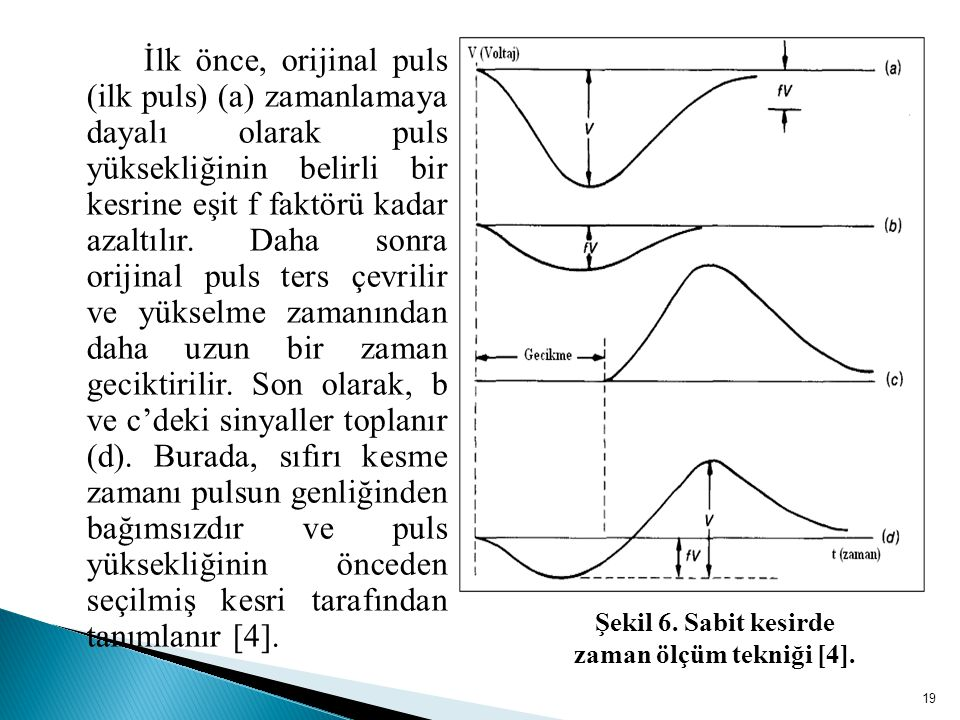 Şekil 6. Sabit kesirde zaman ölçüm tekniği [4].